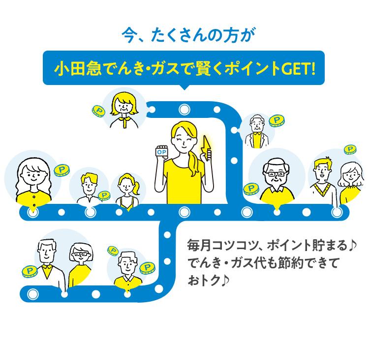 今、たくさんの方が小田急でんき・ガスで賢くポイントGET! 毎月コツコツ、ポイント貯まる♪でんき・ガス代も節約できておトク♪