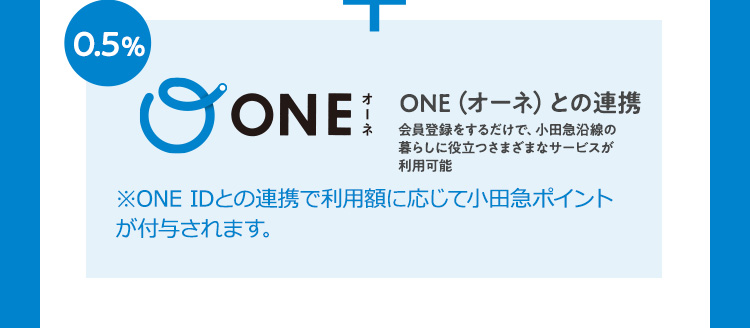 0.5% ONE ONE(オーネ)との連携 会員登録をするだけで、小田急沿線の暮らしに役立つさまざまなサービスが利用可能