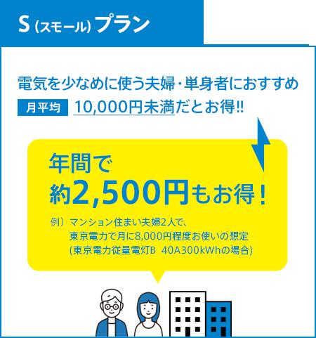S(スモール)プラン 電気を少なめに使う夫婦・単身者におすすめ 月平均10,000円未満だとお得!!年間で約2,400円もお得!マンション住まい夫婦2人で、東京電力で月に8,000円程度お使いの想定(東京電力従量電灯B 40A300kWhの場合)