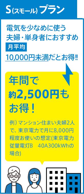 S(スモール)プラン 電気を少なめに使う夫婦・単身者におすすめ 月平均10,000円未満だとお得!!年間で約2,500円もお得!マンション住まい夫婦2人で、東京電力で月に8,000円程度お使いの想定(東京電力従量電灯B 40A300kWhの場合)