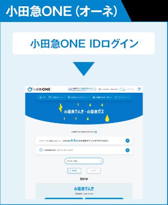 ONE(オーネ)