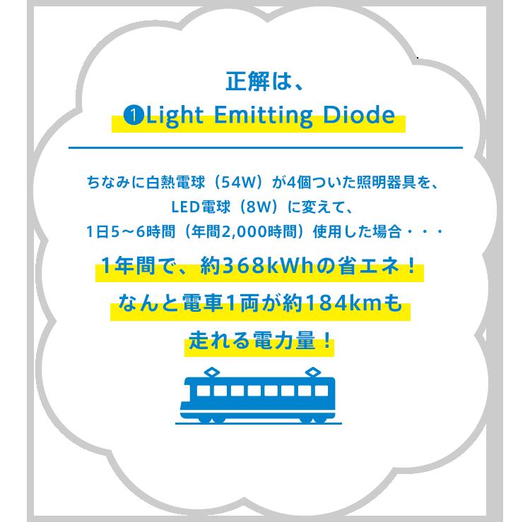 知ってるだけで、ほんとに、どんだけ〜〜〜!ちなみに白熱電球(54W)が4個ついた照明器具を、LED電球(8W)に変えて、1日5〜6時間(年間2,000時間)使用した場合・・・1年間で、約368kWhの省エネ!なんと電車1両が約184kmも走れる電力量〜!