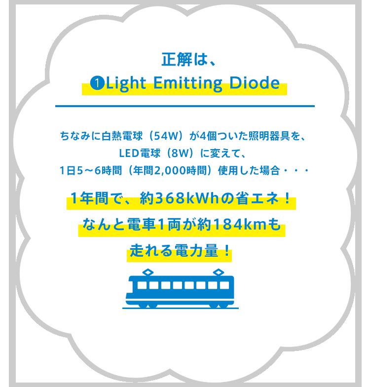 おごと〜!でもこれからは大丈夫!正解は、Light Emitting Diode!ちなみに白熱電球(54W)が4個ついた照明器具を、LED電球(8W)に変えて、1日5〜6時間(年間2,000時間)使用した場合・・・1年間で、約368kWhの省エネ!なんと電車1両が約184kmも走れる電力量〜!