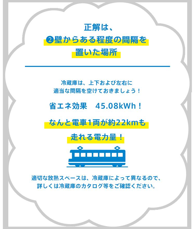 おごと〜!でもこれからは大丈夫!正解は「壁からある程度の間隔を置いた場所!」冷蔵庫は、上下および左右に適当な間隔を空けておきましょう!省エネ効果 45.08kWh!なんと電車1両が約22kmも走れる電力量〜!適切な放熱スペースは、冷蔵庫によって異なるので、詳しくは冷蔵庫のカタログ等をご確認ください。