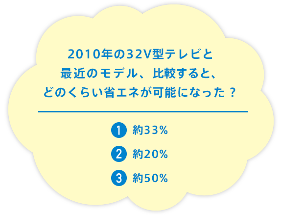 2010年の32V型テレビと最近のモデル、比較すると、どのくらい省エネが可能になった?