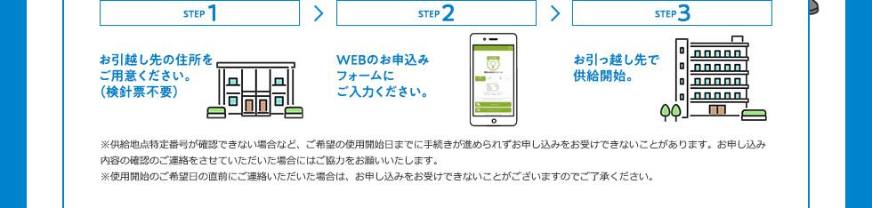 STEP1 お引越し先の住所をご用意ください。(検針票不要)STEP2 WEBのお申込みフォームにご入力ください。STEP3 お引っ越し先で 供給開始。